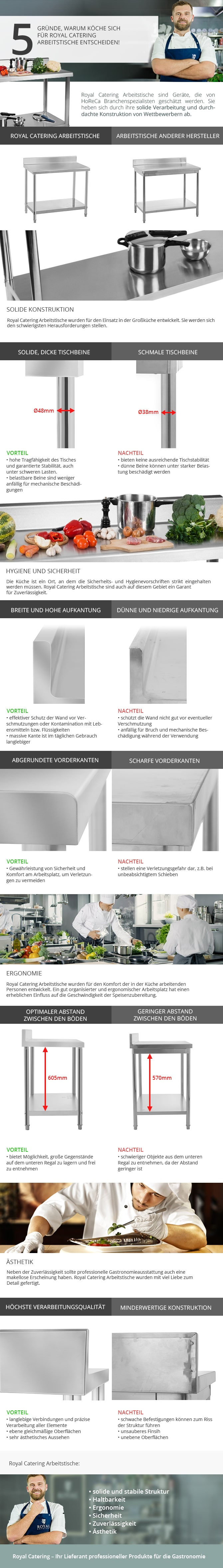 infographic_tables_upstand_comparison_de-min
